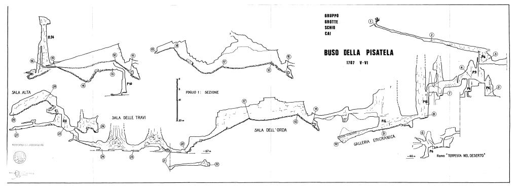 Sezione del Buso della Pisatela al 1998