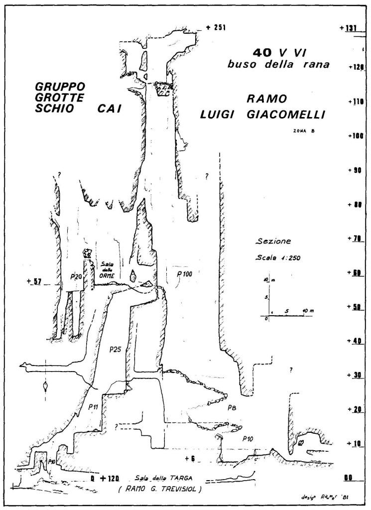 La sezione del Ramo Giacomelli